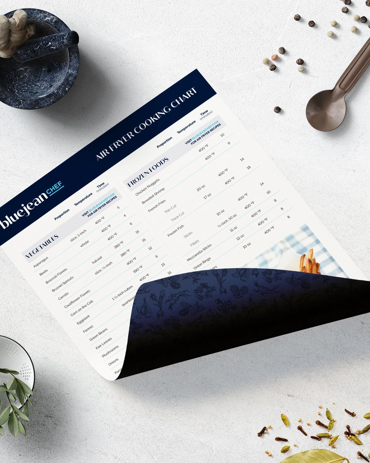 Air Fryer Cooking Charts Blue Jean Chef Meredith Laurence